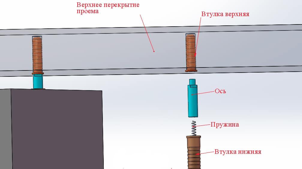 Поворотная реечная перегородка верхнее крепление