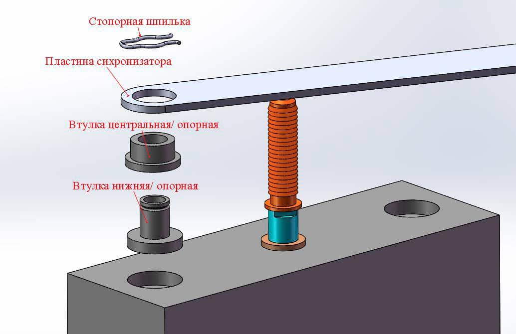 Реечная перегородка с синхронизатором